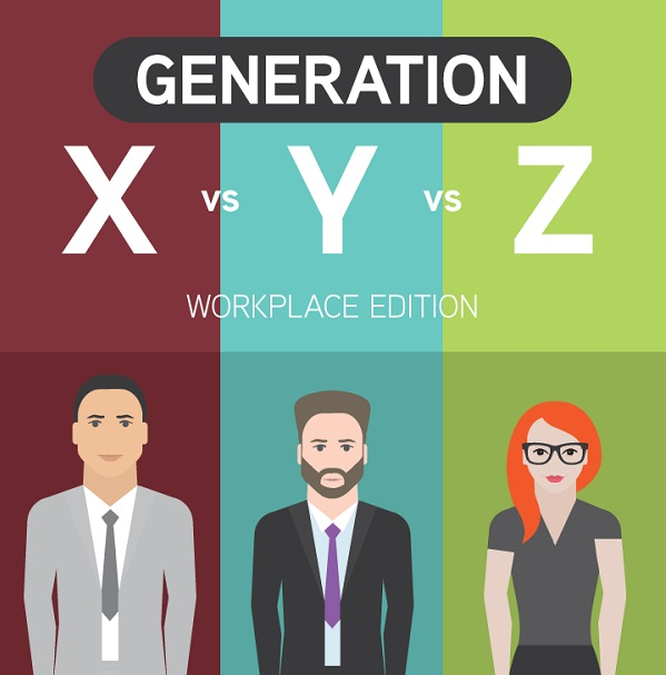 A Survey of 19 Countries Shows How Generations X, Y, and Z Are (and Aren't) Different
